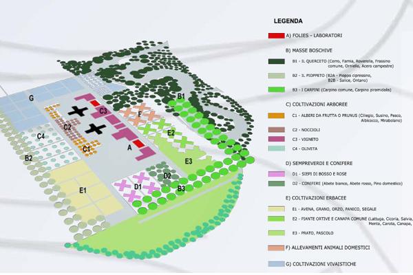 parco archeologico Verucchio 3